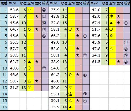 f:id:onix-oniku:20201003144646p:plain
