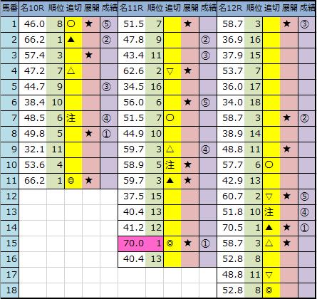 f:id:onix-oniku:20201003162438p:plain
