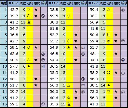 f:id:onix-oniku:20201003164022p:plain