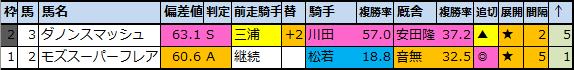f:id:onix-oniku:20201004063011p:plain