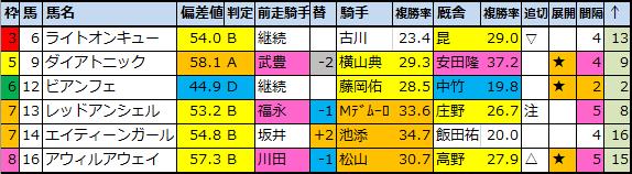 f:id:onix-oniku:20201004064348p:plain