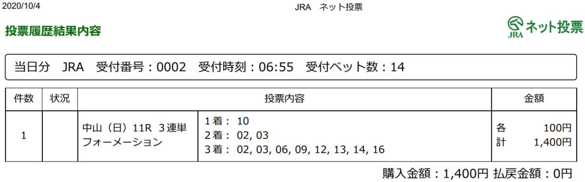 f:id:onix-oniku:20201004065648p:plain
