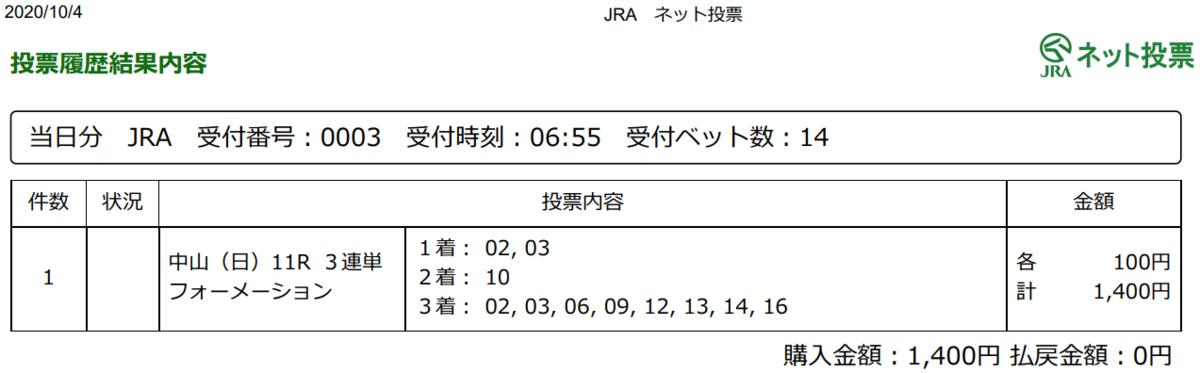 f:id:onix-oniku:20201004065721p:plain