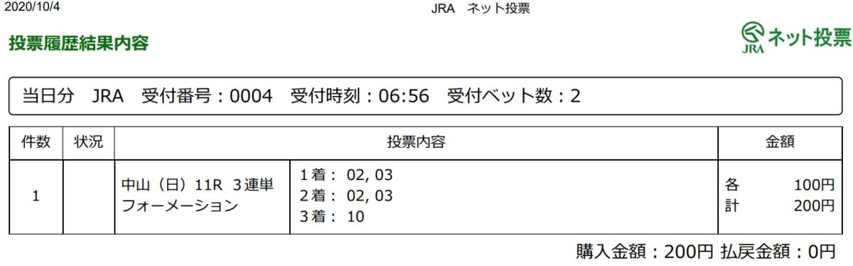 f:id:onix-oniku:20201004065759p:plain