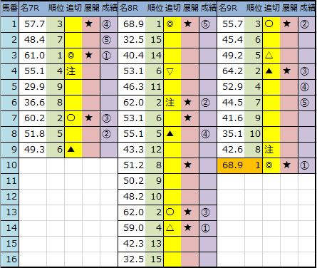 f:id:onix-oniku:20201004142532p:plain