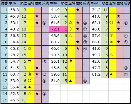 f:id:onix-oniku:20201004143427p:plain