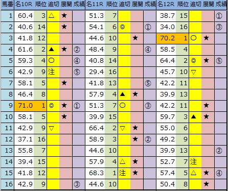 f:id:onix-oniku:20201004164249p:plain
