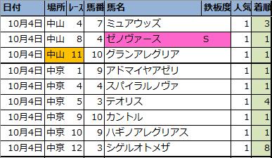 f:id:onix-oniku:20201004164346p:plain
