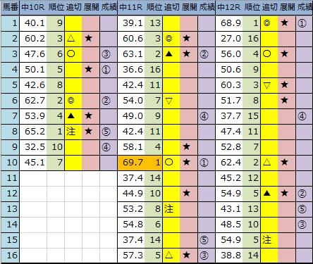 f:id:onix-oniku:20201004164458p:plain
