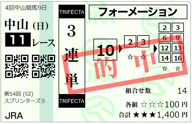 f:id:onix-oniku:20201004170313p:plain