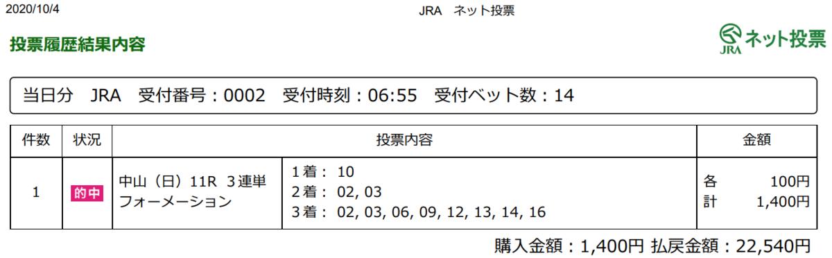 f:id:onix-oniku:20201004170329p:plain