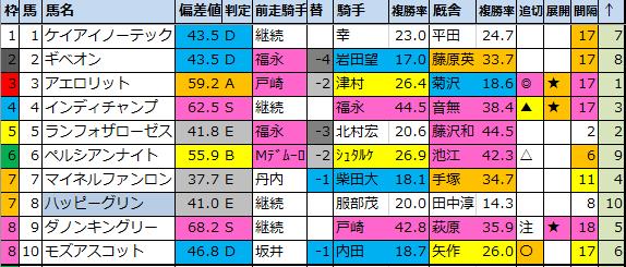 f:id:onix-oniku:20201005184420p:plain
