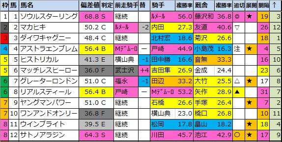 f:id:onix-oniku:20201005184622p:plain
