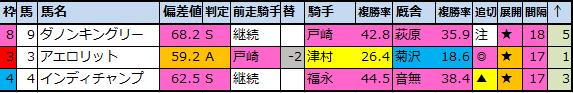 f:id:onix-oniku:20201005185603p:plain