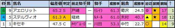 f:id:onix-oniku:20201005185634p:plain
