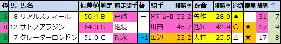 f:id:onix-oniku:20201005185709p:plain