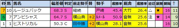f:id:onix-oniku:20201005185739p:plain