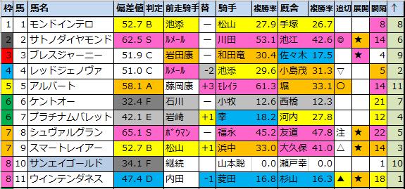 f:id:onix-oniku:20201005222237p:plain