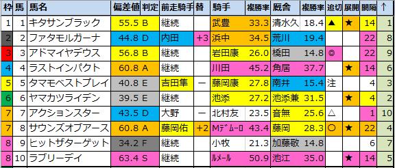f:id:onix-oniku:20201005222401p:plain