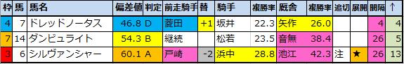 f:id:onix-oniku:20201005223325p:plain