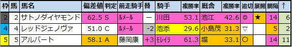 f:id:onix-oniku:20201005223355p:plain