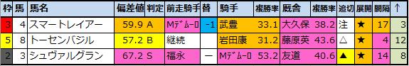 f:id:onix-oniku:20201005223422p:plain