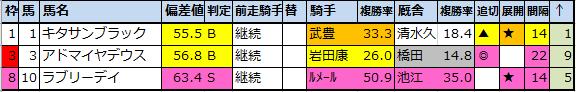 f:id:onix-oniku:20201005223513p:plain