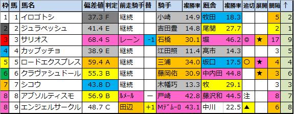 f:id:onix-oniku:20201006171129p:plain