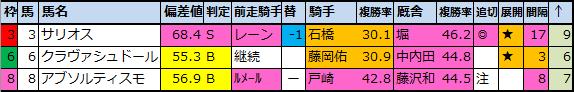 f:id:onix-oniku:20201006172809p:plain