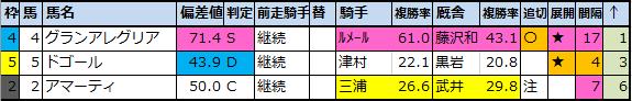 f:id:onix-oniku:20201006172911p:plain