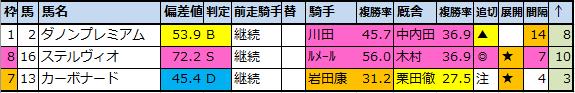 f:id:onix-oniku:20201006172947p:plain