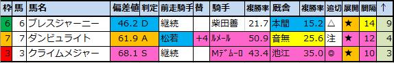 f:id:onix-oniku:20201006173021p:plain