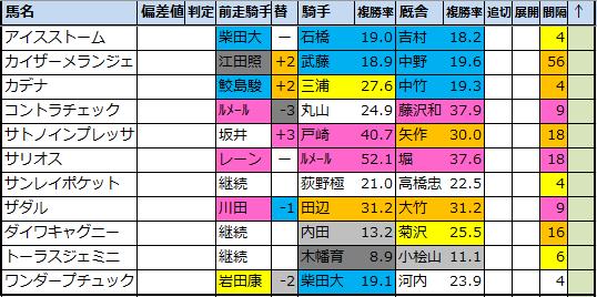 f:id:onix-oniku:20201008161133p:plain