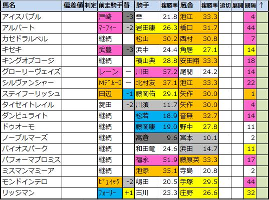 f:id:onix-oniku:20201008161726p:plain