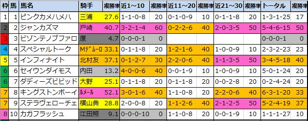 f:id:onix-oniku:20201009120159p:plain