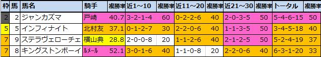f:id:onix-oniku:20201009120442p:plain