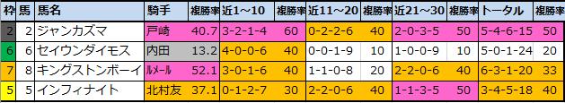 f:id:onix-oniku:20201009120525p:plain