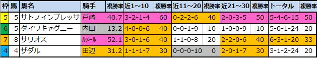 f:id:onix-oniku:20201009170619p:plain