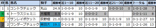 f:id:onix-oniku:20201009170659p:plain