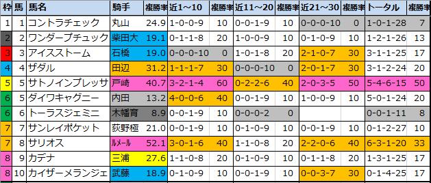 f:id:onix-oniku:20201009170734p:plain
