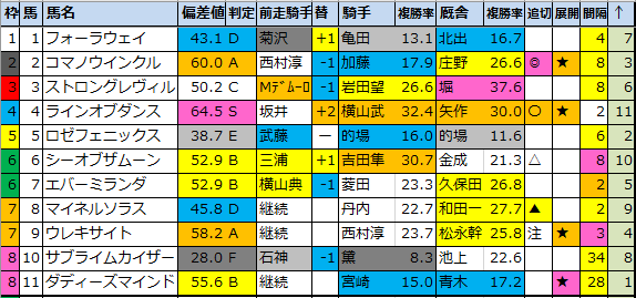 f:id:onix-oniku:20201009200408p:plain