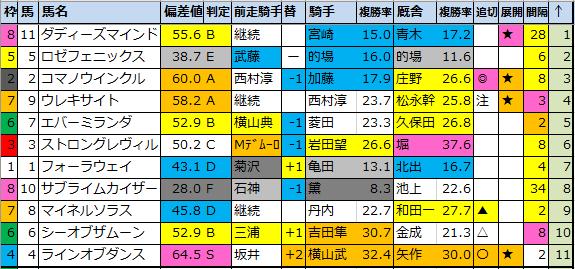 f:id:onix-oniku:20201009200557p:plain