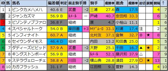 f:id:onix-oniku:20201009202307p:plain