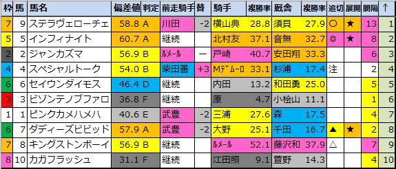 f:id:onix-oniku:20201009203050p:plain