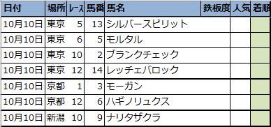 f:id:onix-oniku:20201009213112p:plain