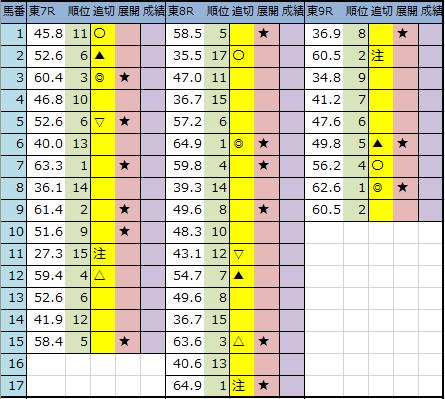 f:id:onix-oniku:20201009213341p:plain