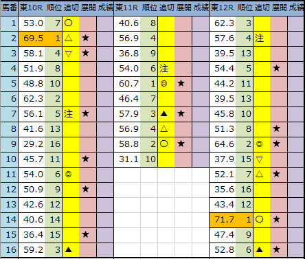 f:id:onix-oniku:20201009213411p:plain
