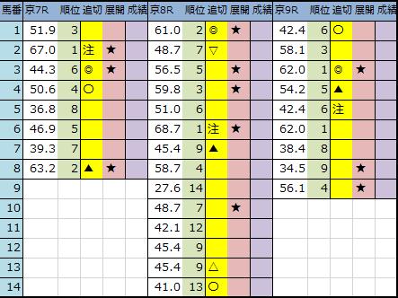 f:id:onix-oniku:20201009213504p:plain