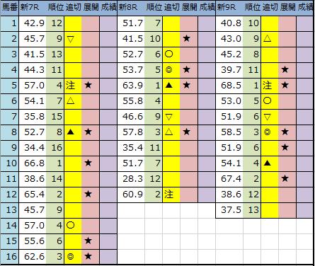 f:id:onix-oniku:20201009213613p:plain