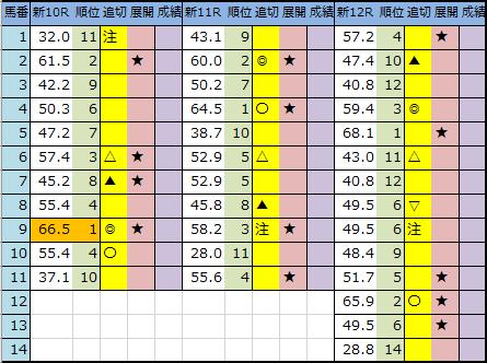f:id:onix-oniku:20201009213712p:plain